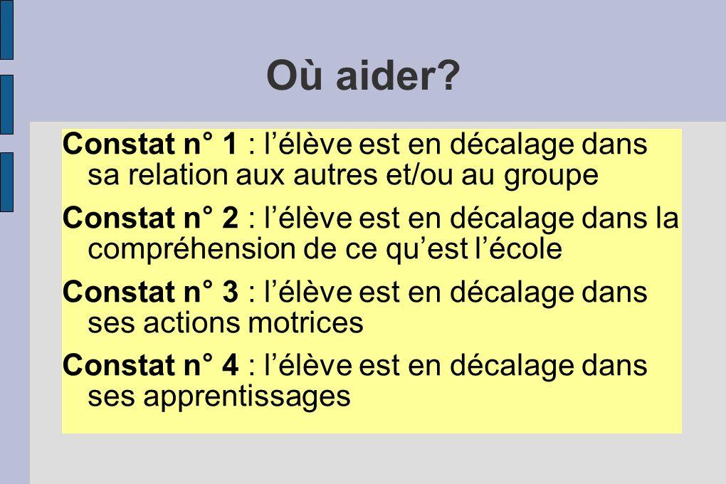 Où aider Constat n° 1 : l'élève est en décalage dans sa relation aux autres et/ou au groupe.