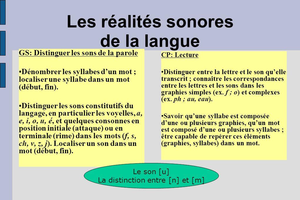 Les réalités sonores de la langue
