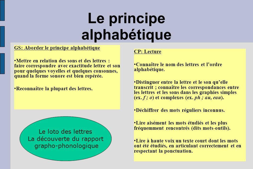 Le principe alphabétique