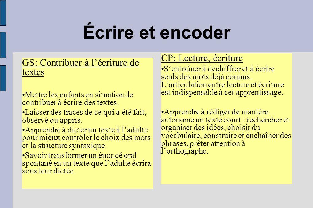 Écrire et encoder CP: Lecture, écriture
