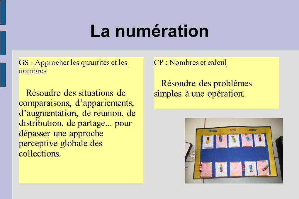 La numération Résoudre des problèmes simples à une opération.