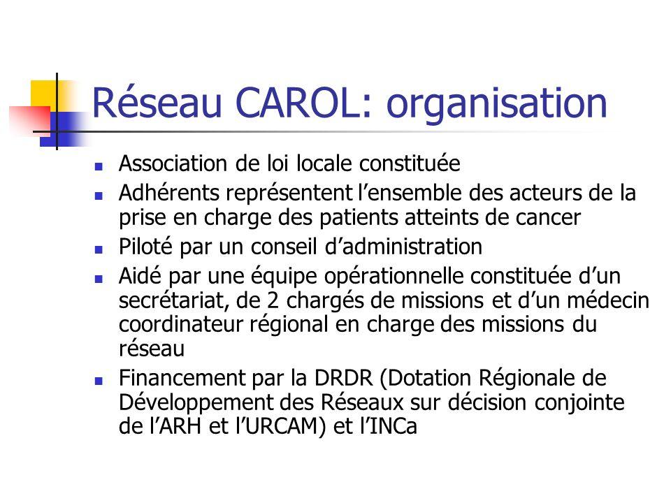 Réseau CAROL: organisation