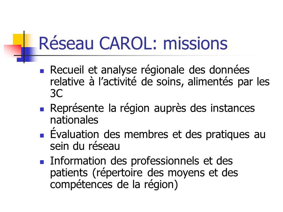 Réseau CAROL: missions