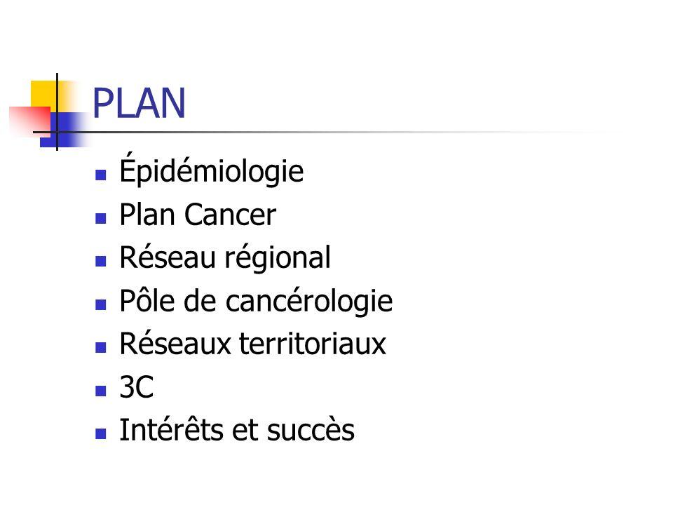 PLAN Épidémiologie Plan Cancer Réseau régional Pôle de cancérologie