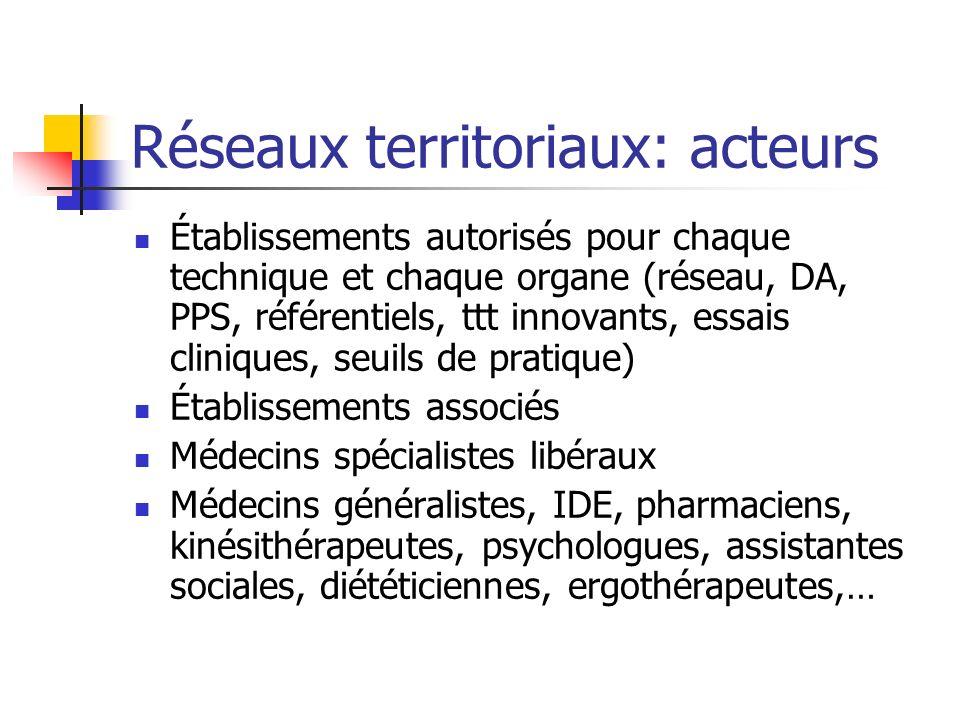 Réseaux territoriaux: acteurs
