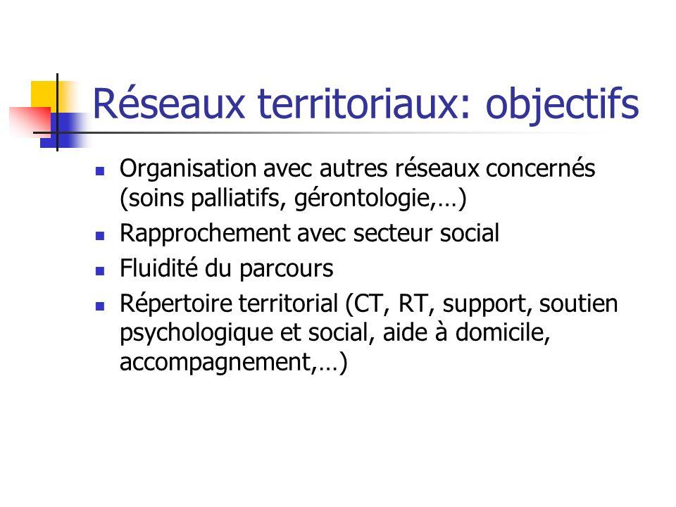 Réseaux territoriaux: objectifs