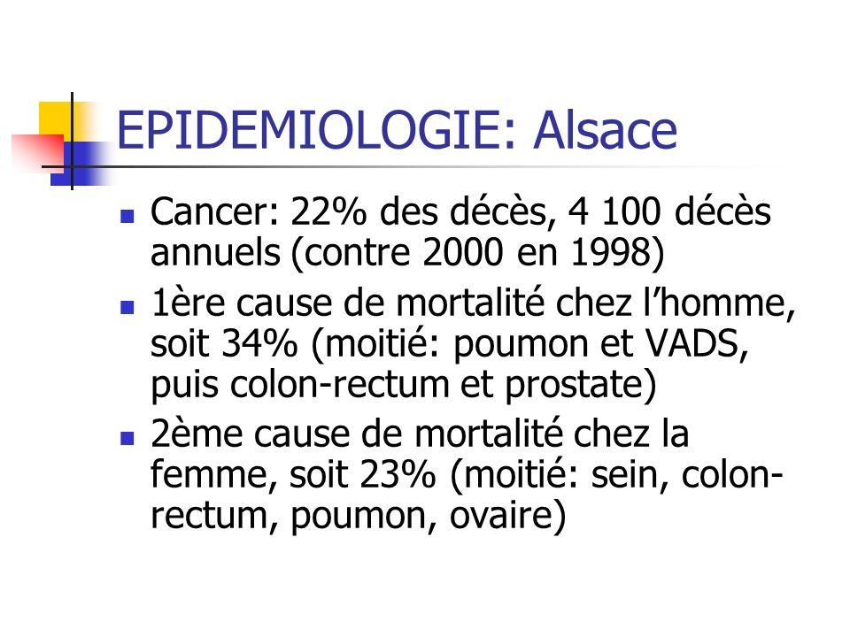 EPIDEMIOLOGIE: Alsace