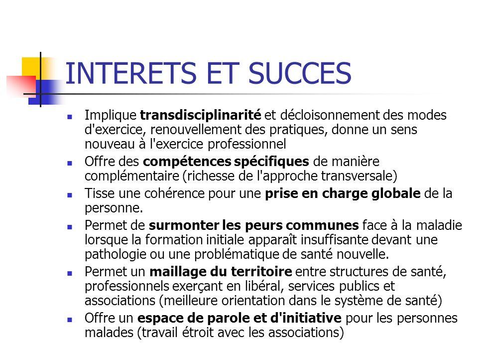 INTERETS ET SUCCES
