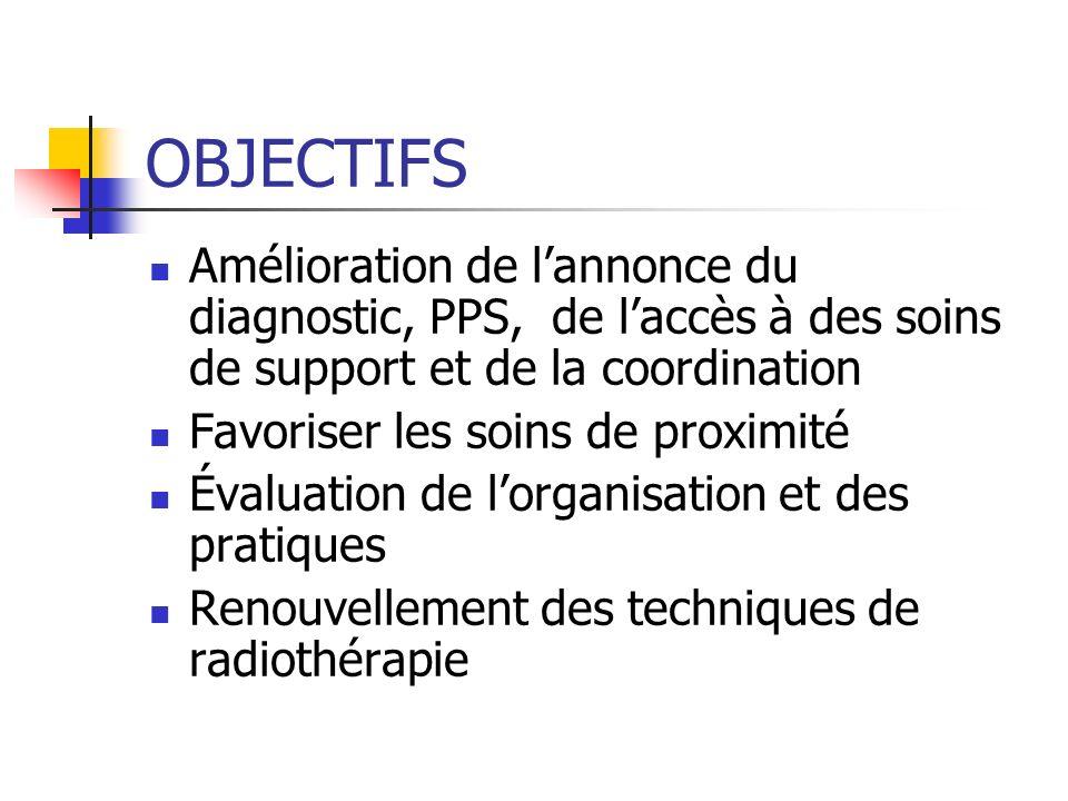 OBJECTIFS Amélioration de l'annonce du diagnostic, PPS, de l'accès à des soins de support et de la coordination.