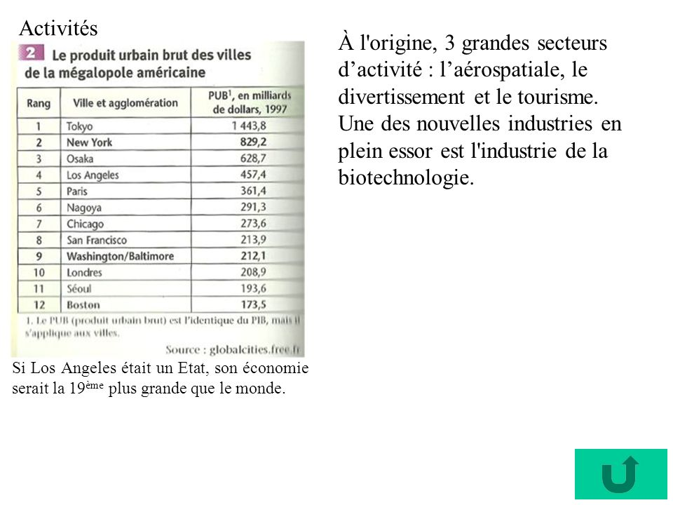 Activités À l origine, 3 grandes secteurs d'activité : l'aérospatiale, le divertissement et le tourisme.