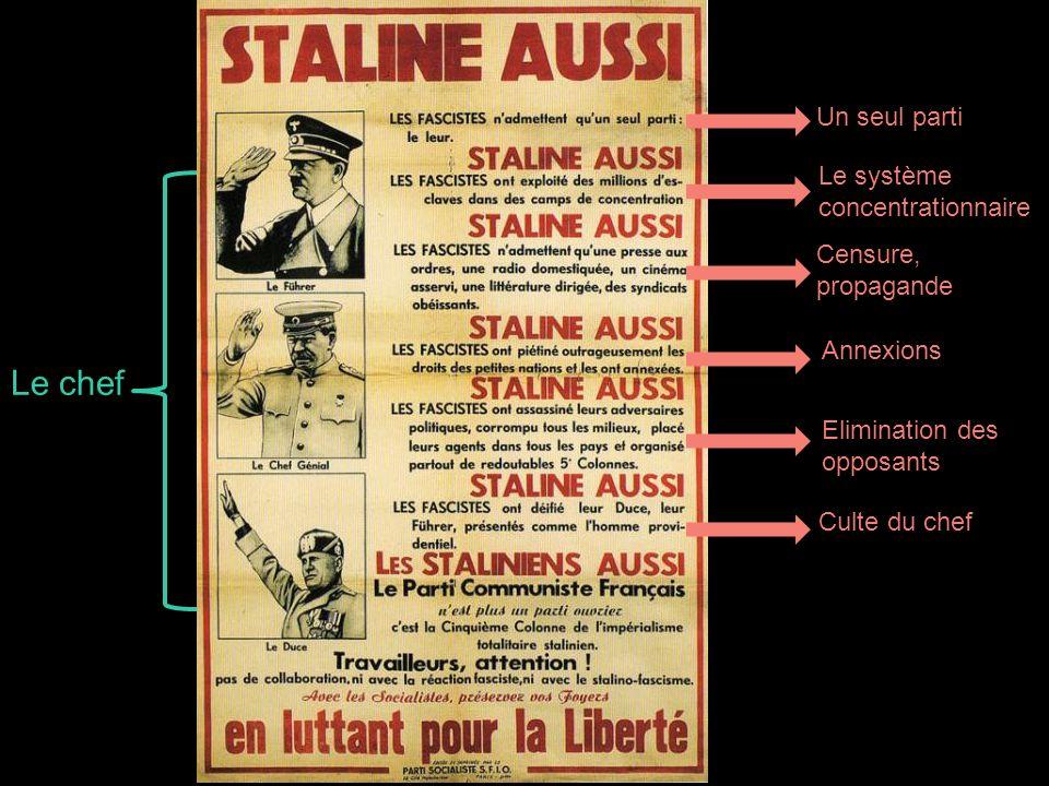 Le chef Un seul parti Le système concentrationnaire