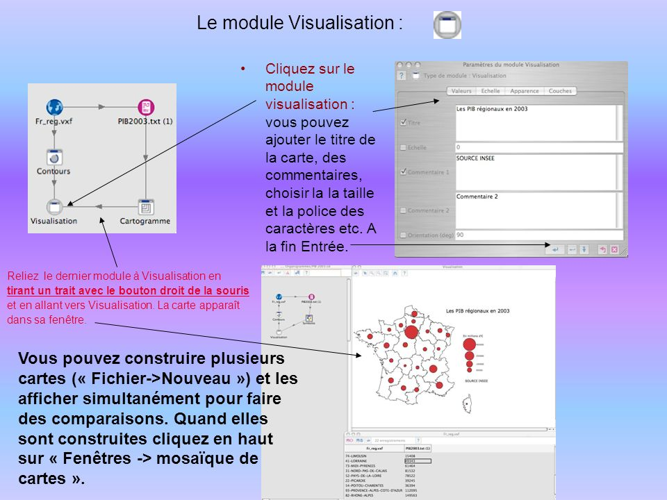 Le module Visualisation :