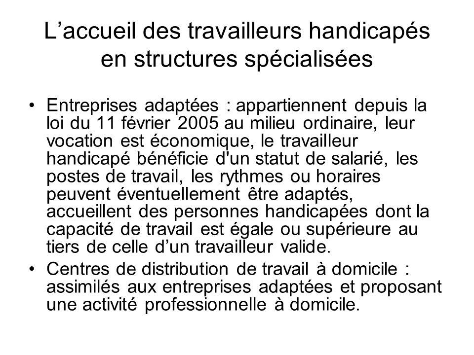 L'accueil des travailleurs handicapés en structures spécialisées