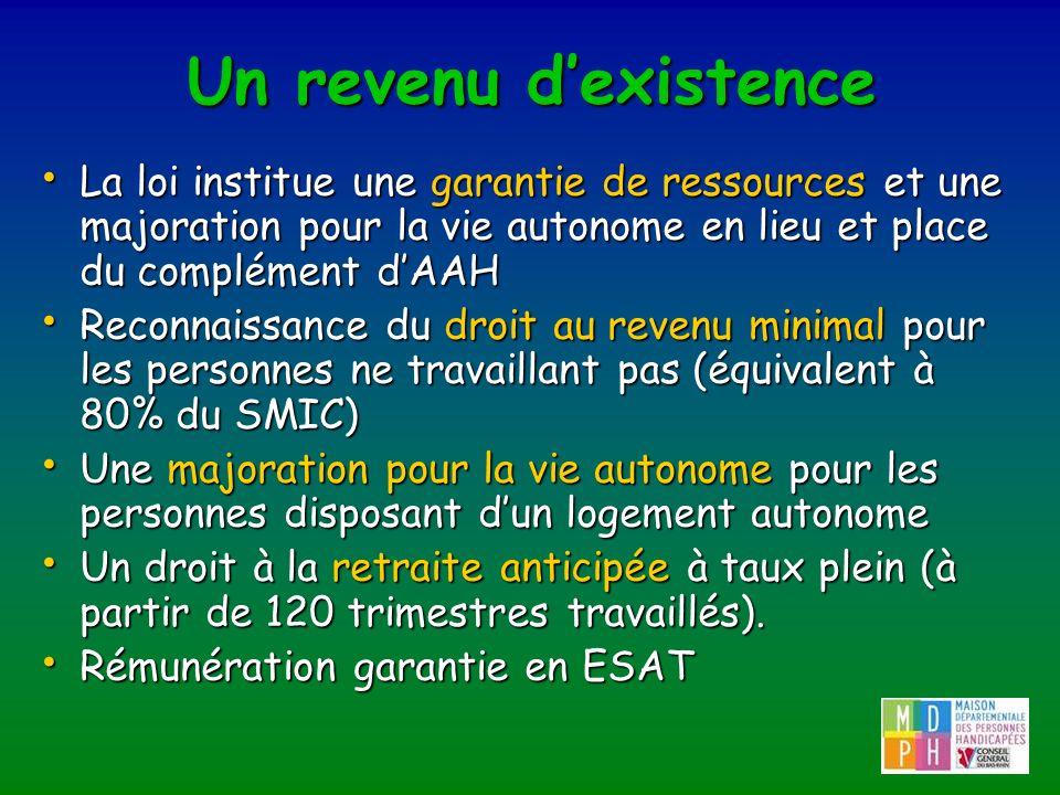 Un revenu d'existence La loi institue une garantie de ressources et une majoration pour la vie autonome en lieu et place du complément d'AAH.