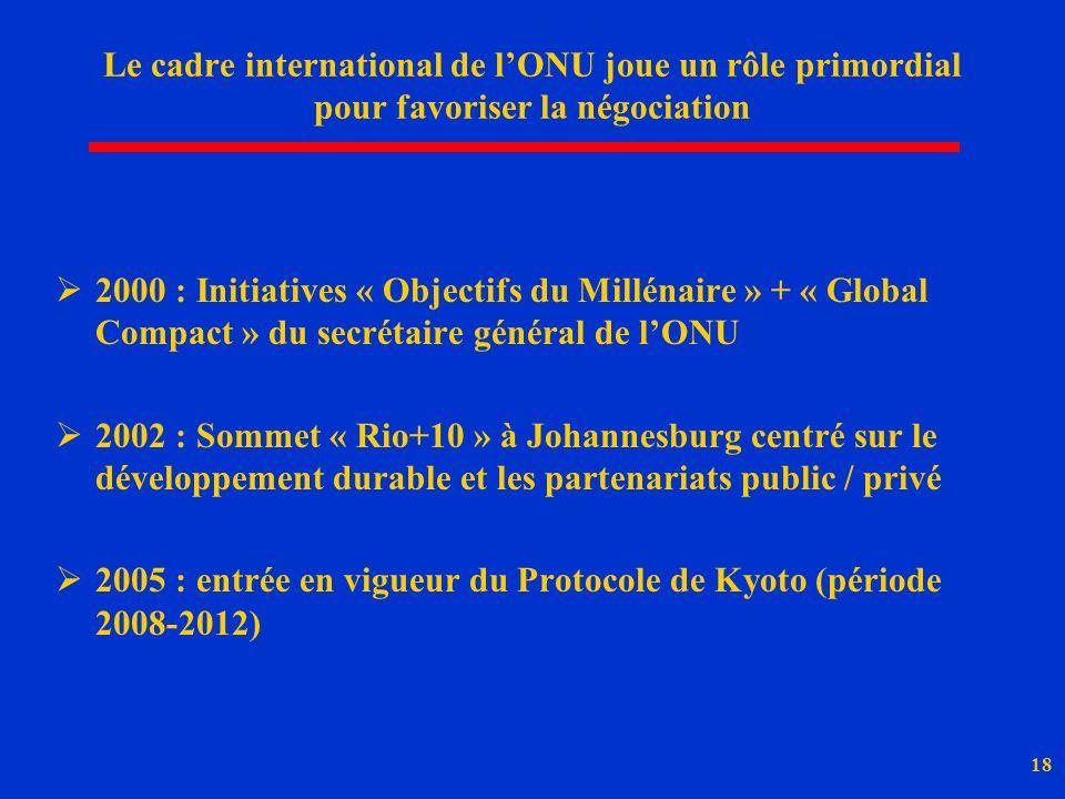Le cadre international de l'ONU joue un rôle primordial pour favoriser la négociation