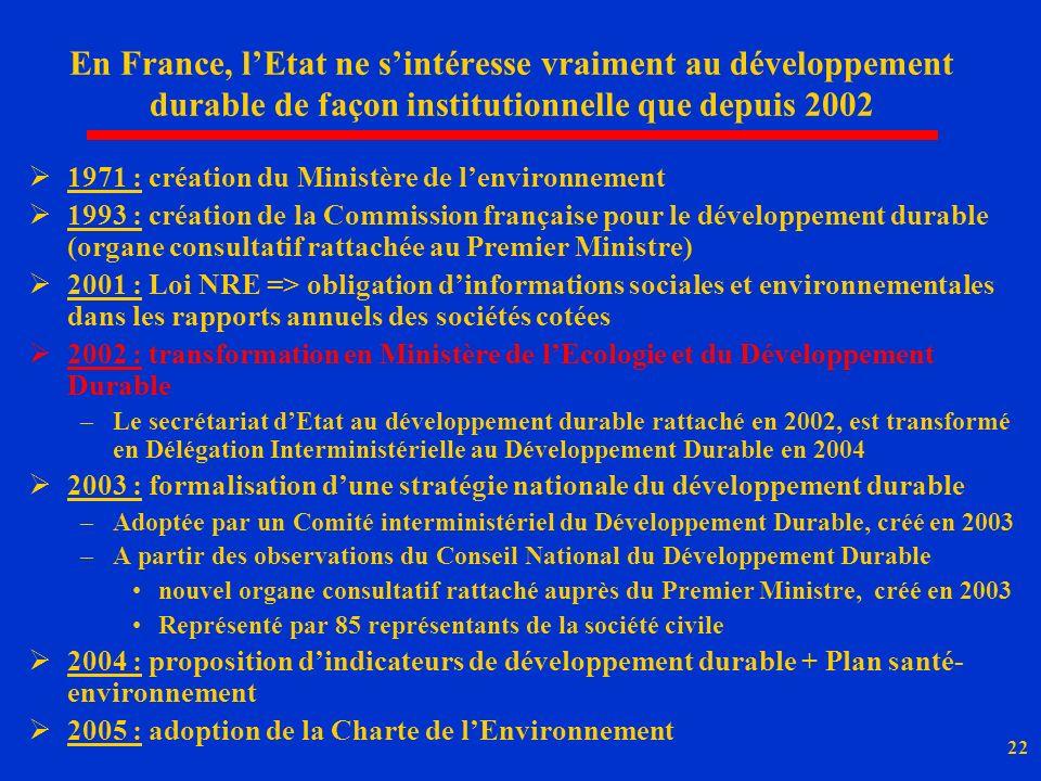 En France, l'Etat ne s'intéresse vraiment au développement durable de façon institutionnelle que depuis 2002