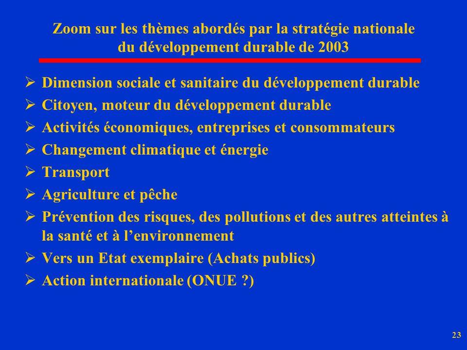 Zoom sur les thèmes abordés par la stratégie nationale du développement durable de 2003