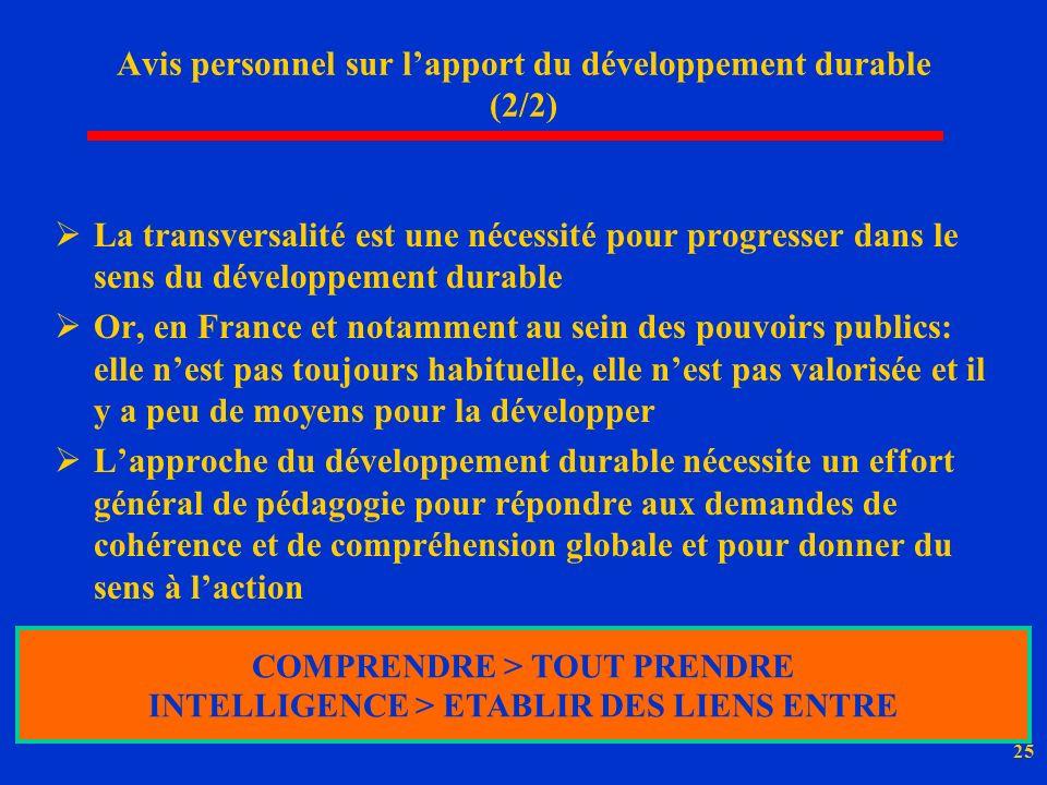 Avis personnel sur l'apport du développement durable (2/2)