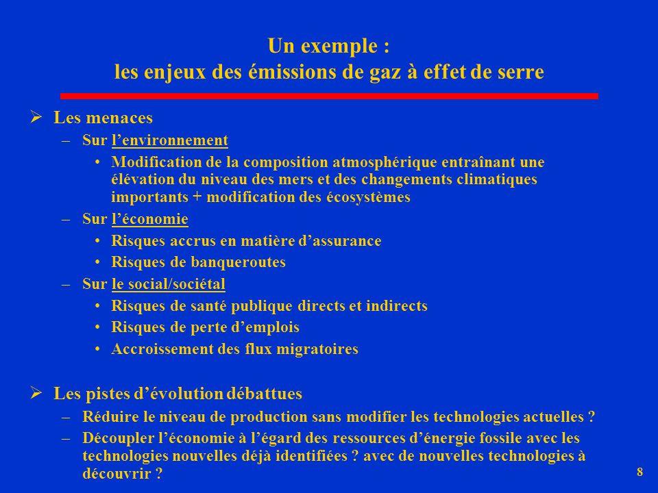Un exemple : les enjeux des émissions de gaz à effet de serre