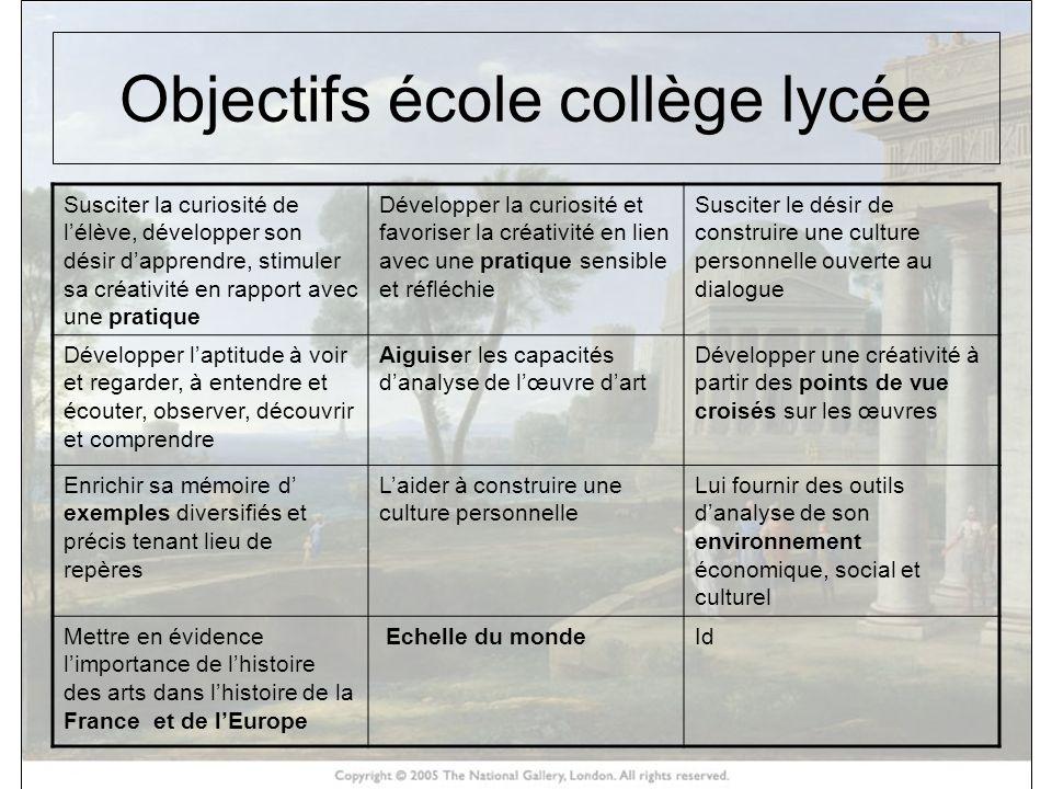 Objectifs école collège lycée