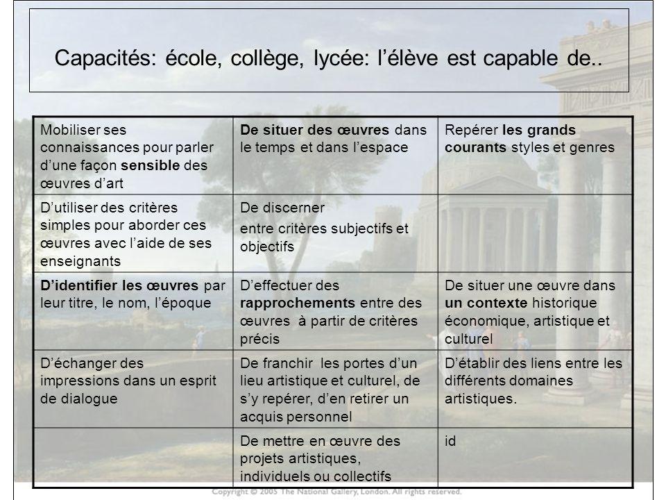 Capacités: école, collège, lycée: l'élève est capable de..