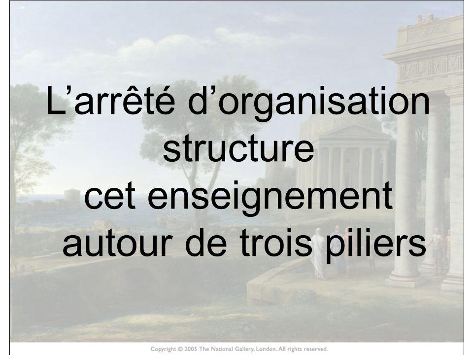 L'arrêté d'organisation structure cet enseignement