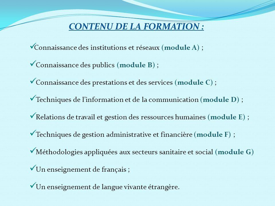 CONTENU DE LA FORMATION :