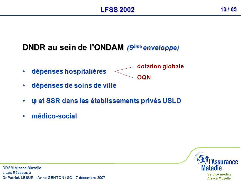 DNDR au sein de l ONDAM (5ème enveloppe)