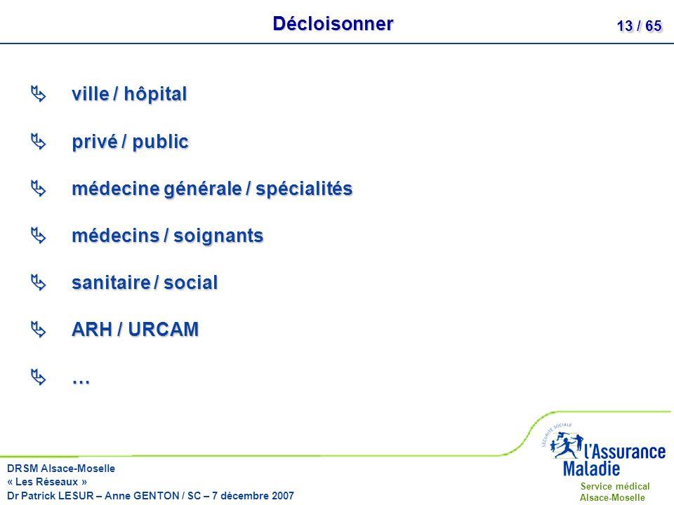  médecine générale / spécialités  médecins / soignants