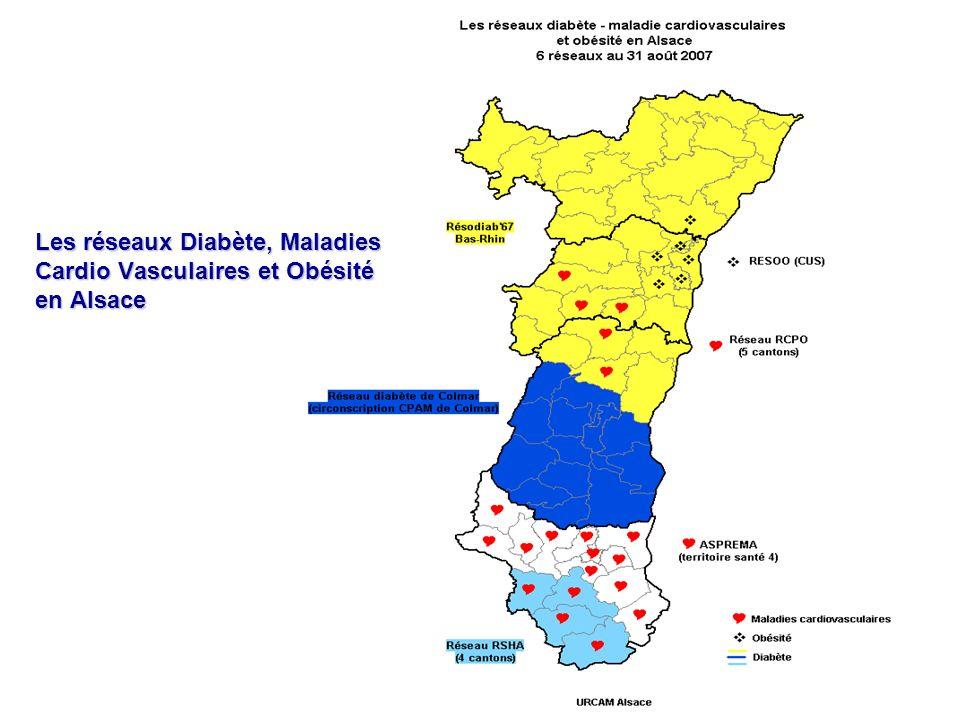 Les réseaux Diabète, Maladies Cardio Vasculaires et Obésité en Alsace