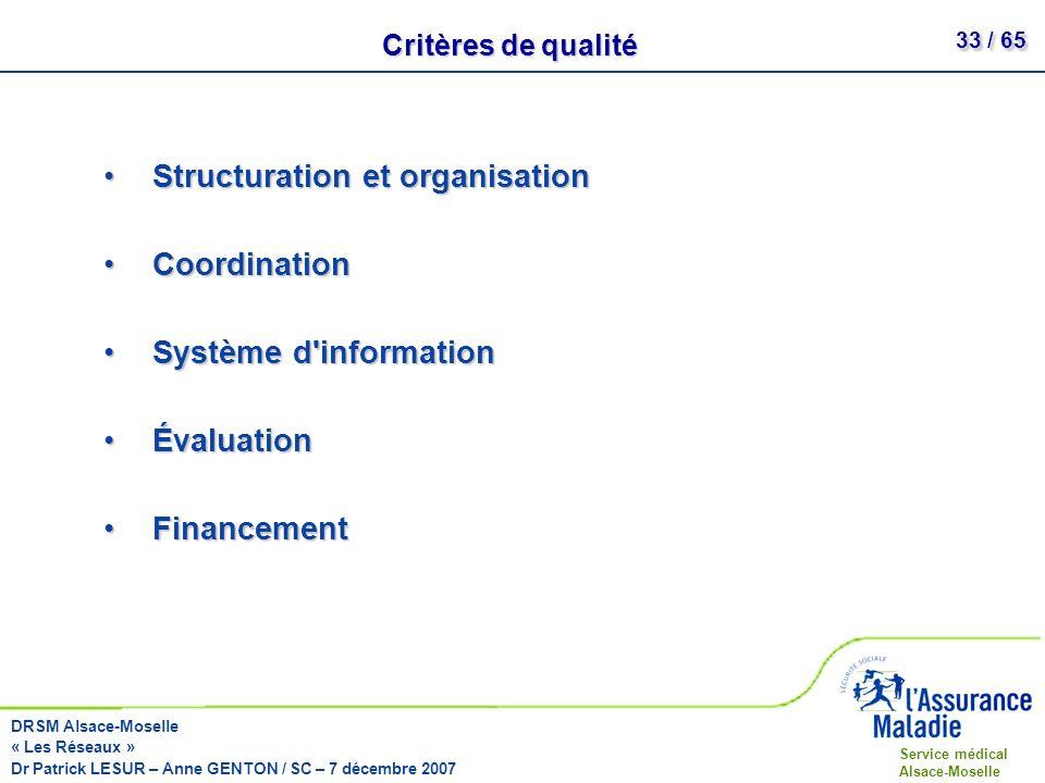 Structuration et organisation Coordination Système d information