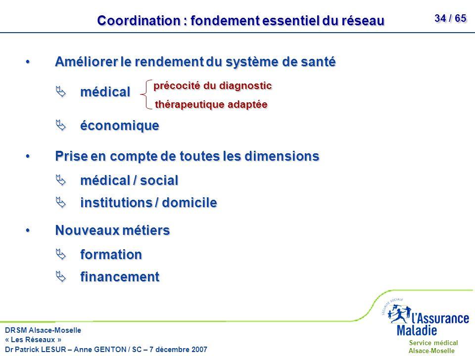 Coordination : fondement essentiel du réseau
