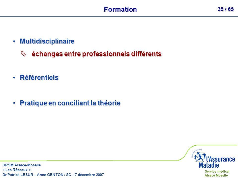 Formation Multidisciplinaire.  échanges entre professionnels différents.