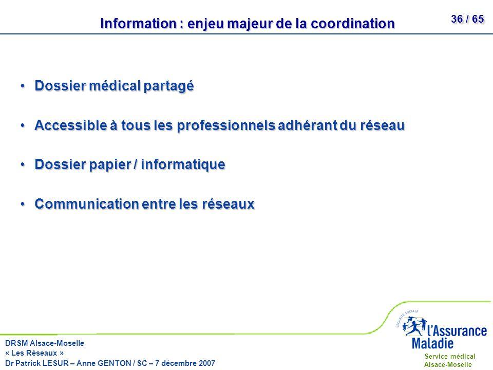 Information : enjeu majeur de la coordination