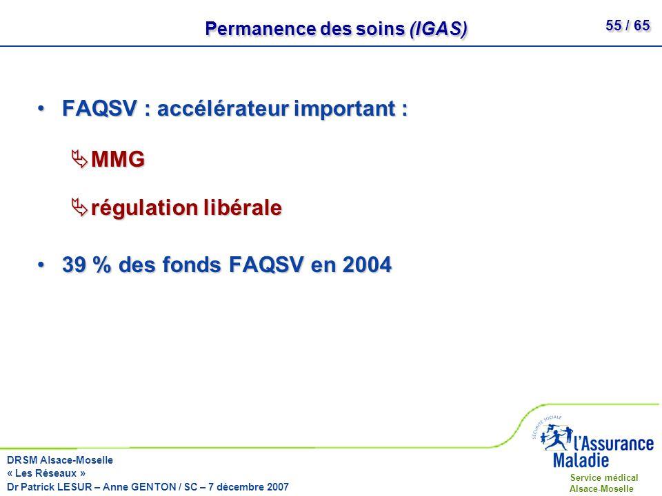 Permanence des soins (IGAS)