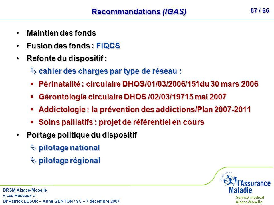 Recommandations (IGAS)