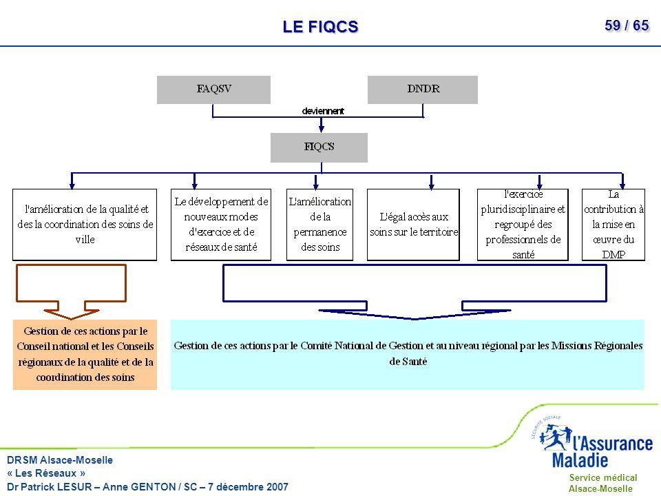 LE FIQCS Ajouter Anne Genton URCAM- et Formation Colmar 7 décembre 2007