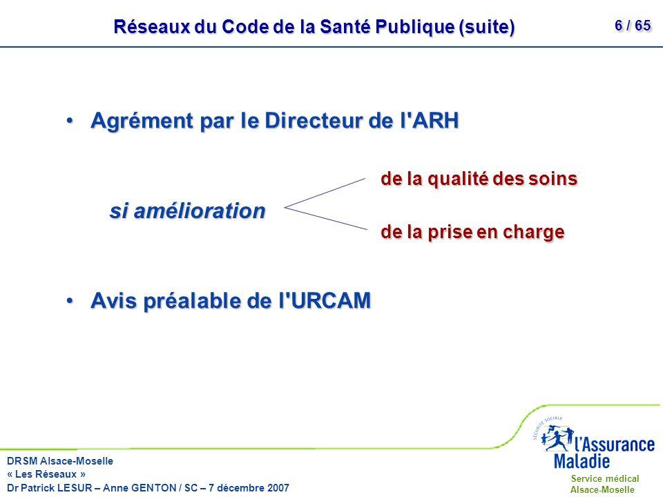 Réseaux du Code de la Santé Publique (suite)
