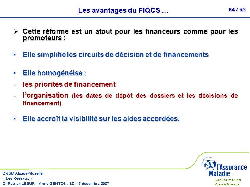 Les avantages du FIQCS …