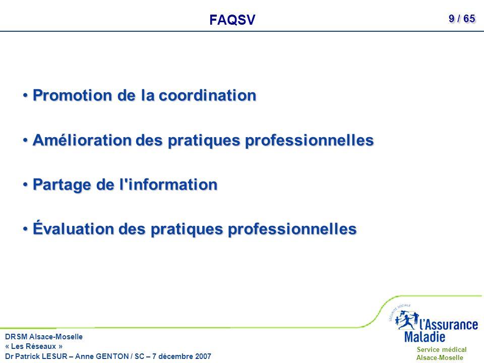 Promotion de la coordination