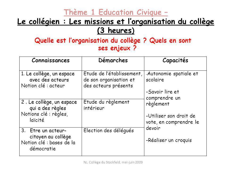 Thème 1 Education Civique – Le collégien : Les missions et l'organisation du collège (3 heures)