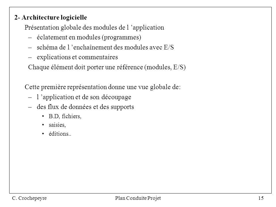 Architecture Logicielle Exemple Of Plan Conduite De Projet Ppt Video Online T L Charger