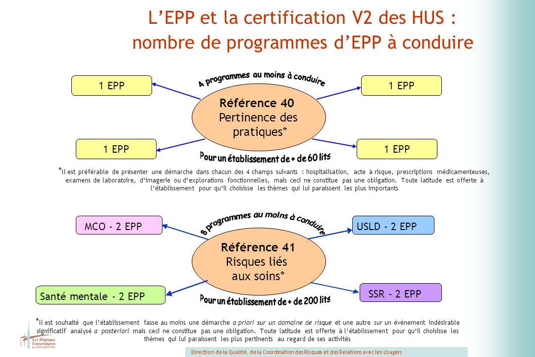 L'EPP et la certification V2 des HUS : nombre de programmes d'EPP à conduire