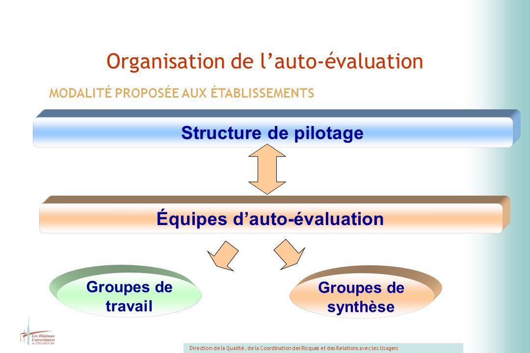 Organisation de l'auto-évaluation