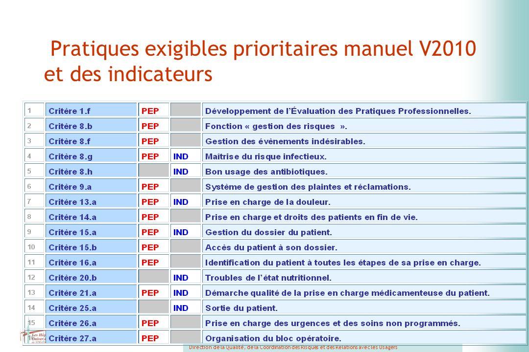 Pratiques exigibles prioritaires manuel V2010 et des indicateurs