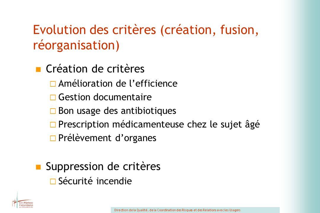 Evolution des critères (création, fusion, réorganisation)