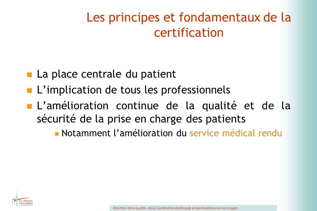 Les principes et fondamentaux de la certification