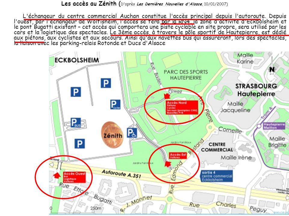 Les accès au Zénith (D après Les Dernières Nouvelles d Alsace, 10/01/2007)