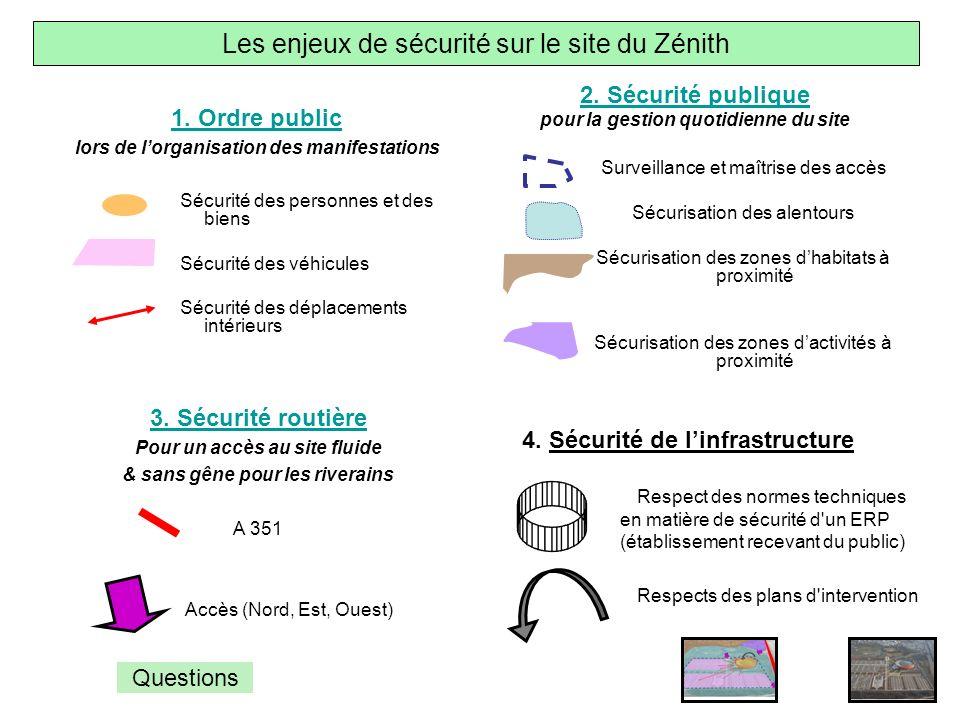 Les enjeux de sécurité sur le site du Zénith