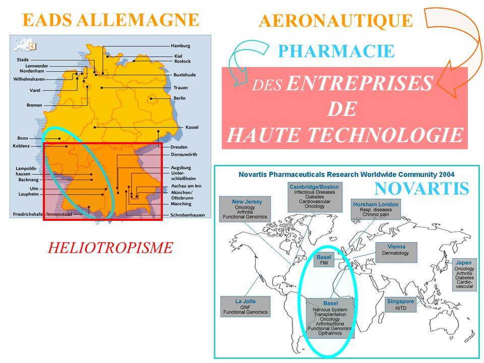 DE HAUTE TECHNOLOGIE EADS ALLEMAGNE AERONAUTIQUE PHARMACIE NOVARTIS
